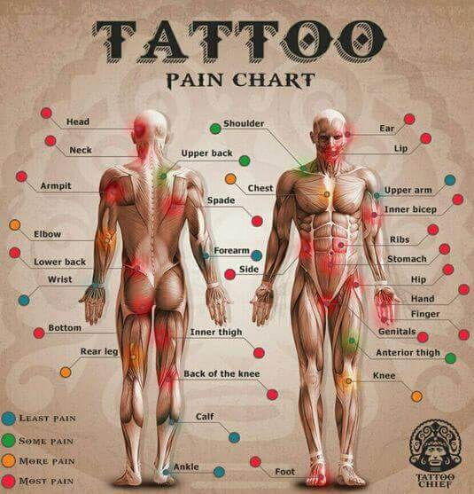 tattoo and body piercing shops