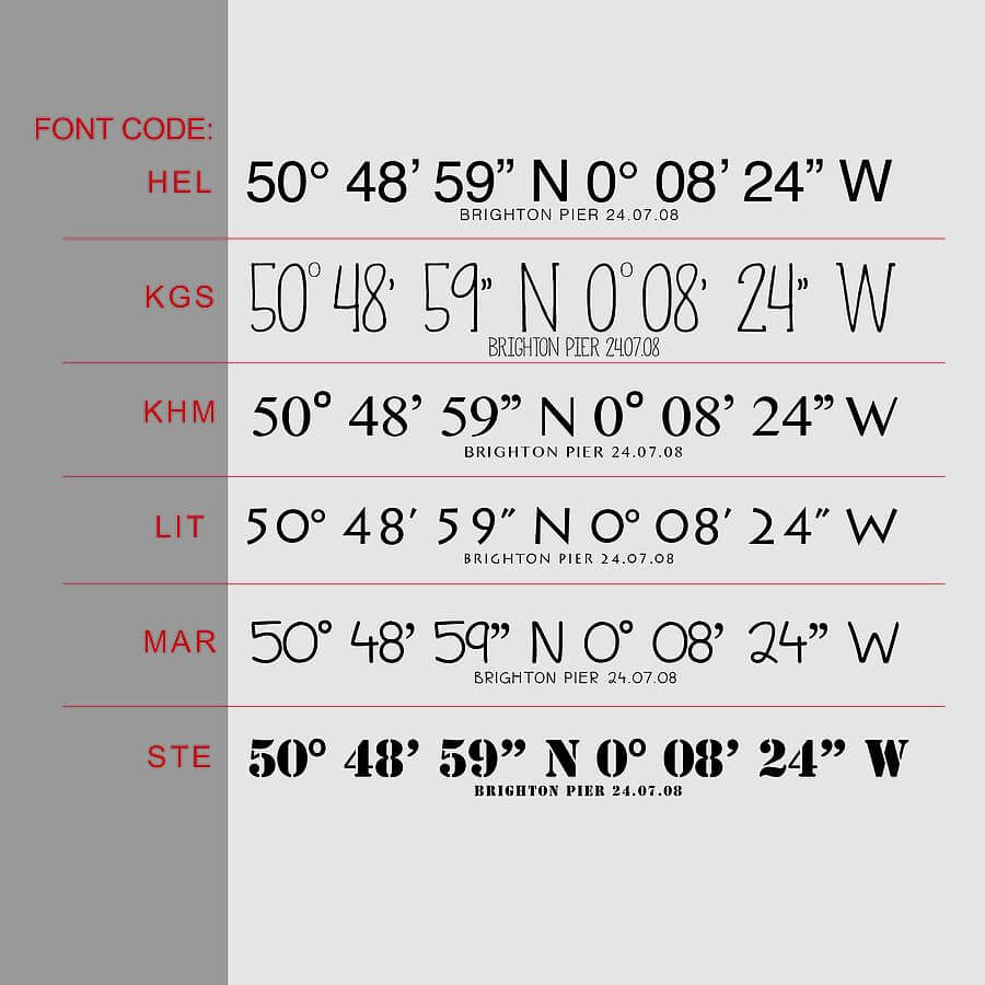 15 Ideas for a Coordinates Tattoo That You Would Love On Your Body 12
