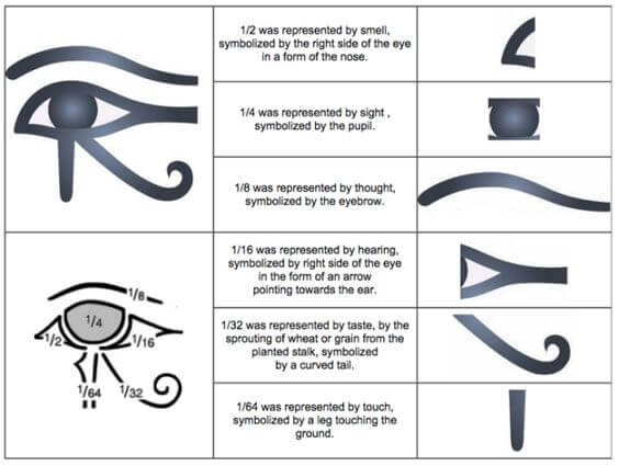 EGYPTIAN TATTOOS MEANING